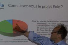 Projet Eole: les entreprises encore peu informées